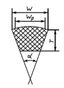 Схематичное изображение клинового ремня